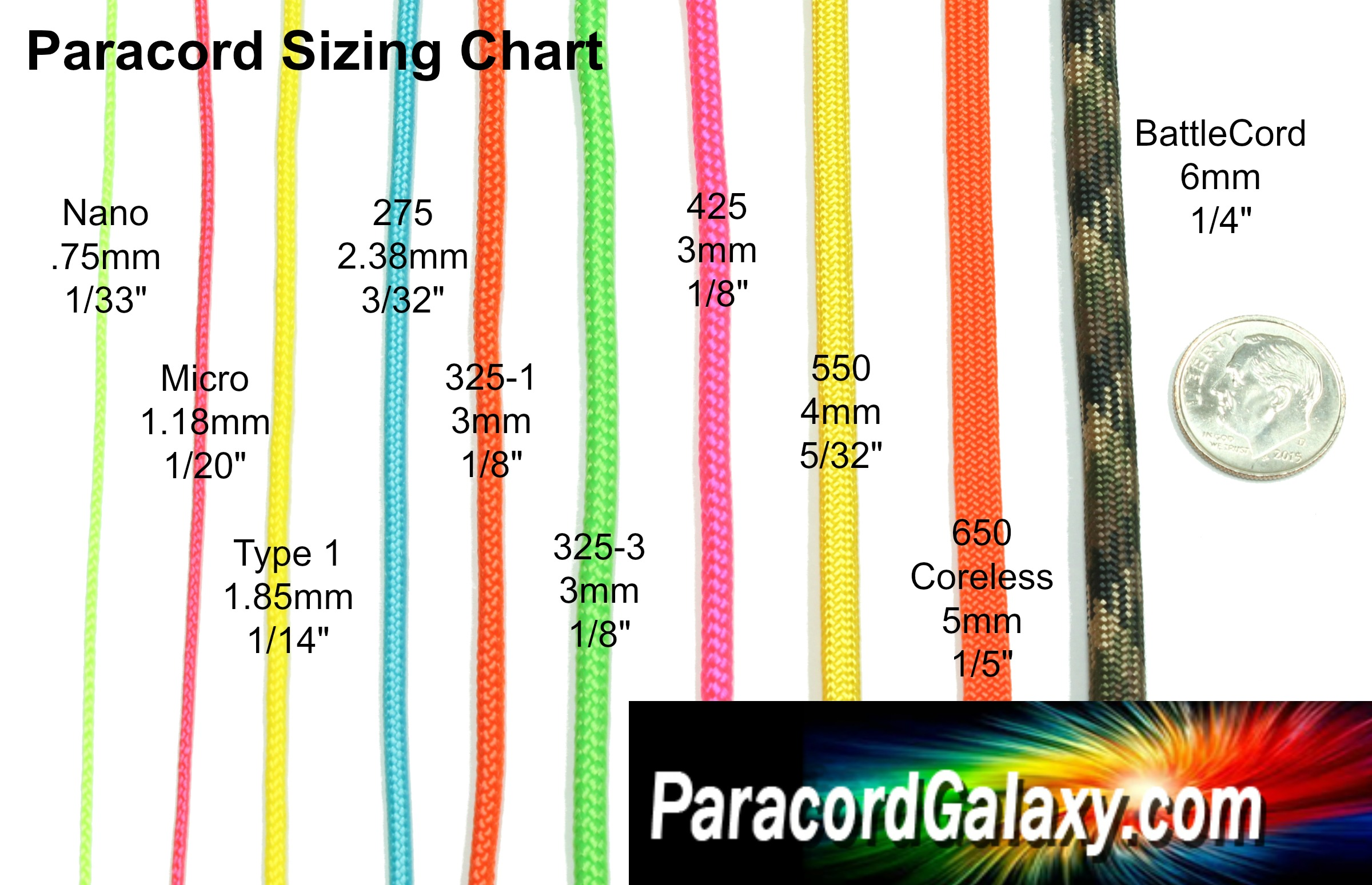 Paracord Size Chart